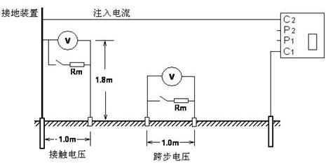 选频电压表内部有人体模拟电阻rm